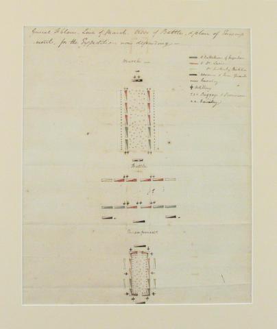 [ST. CLAIR, ARTHUR. C.1734-1818.]
