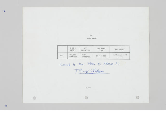 FLOWN Apollo 11 Flight Plan, Page 3-50a, LOI 2 Burn Grid
