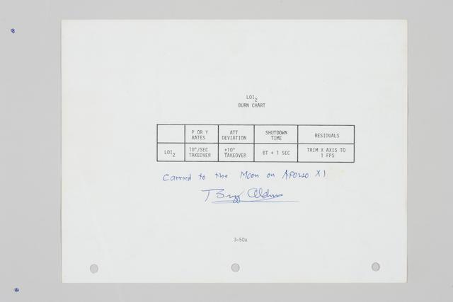 FLOWN Apollo 11 Flight Plan, Page 3-50a, LOI 2 Burn Grid