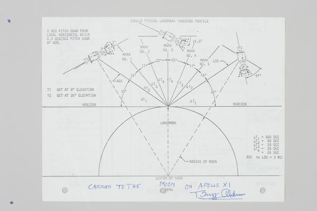 FLOWN APOLLO 11 FLIGHT PLAN SHEET–ARMSTRONG VERIFIES EAGLE'S STATUS.