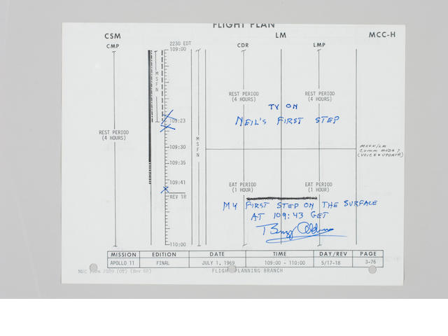 FLOWN Apollo 11 Flight Plan, Page 3-75/76, MANS STEPS UPON MOON