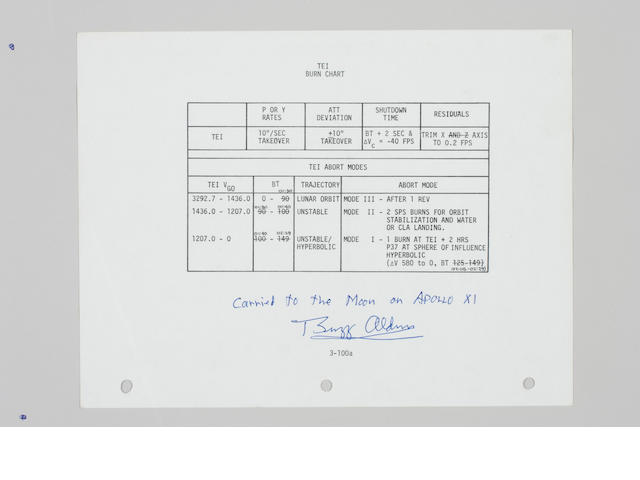 FLOWN Apollo 11 Flight Plan, Page 3-100a, TEI Burn Grid