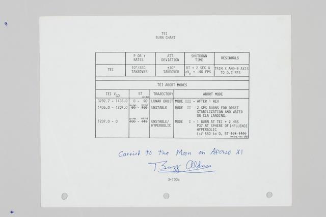 FLOWN Apollo 11 Flight Plan, Page 3-100a, TEI Burn Grid