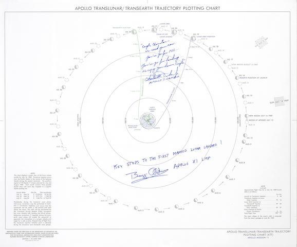 Apollo 11 Translunar  Transearth Trajectory Plotting Chart (ATT