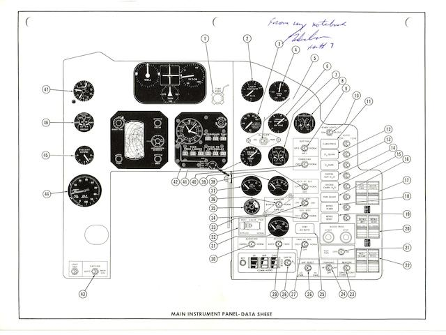 MERCURY INSTRUMENT PANEL DIAGRAMS.