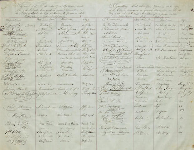 2 documents related to 1849 California Constitution @ Colton Hall.