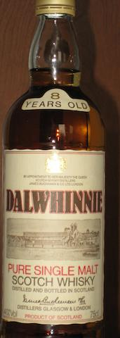 Dalwhinnie-8 year oldDalwhinnie-15 year old