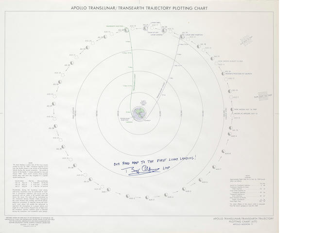 APOLLO 11 TRAJECTORY CHART—THE PATH TO THE MOON.