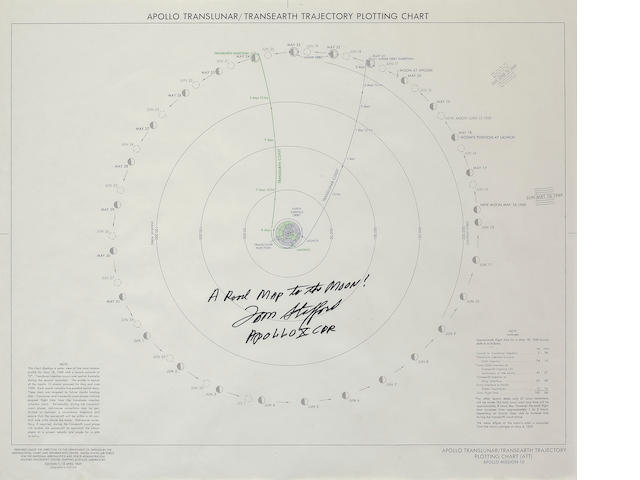 APOLLO 10—ROAD MAP FOR THE MOON.