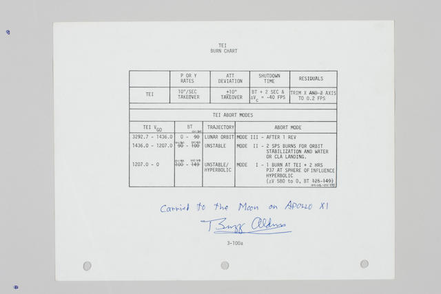 FLOWN APOLLO 11 FLIGHT PLAN SHEET—THE BURN TO RETURN HOME.