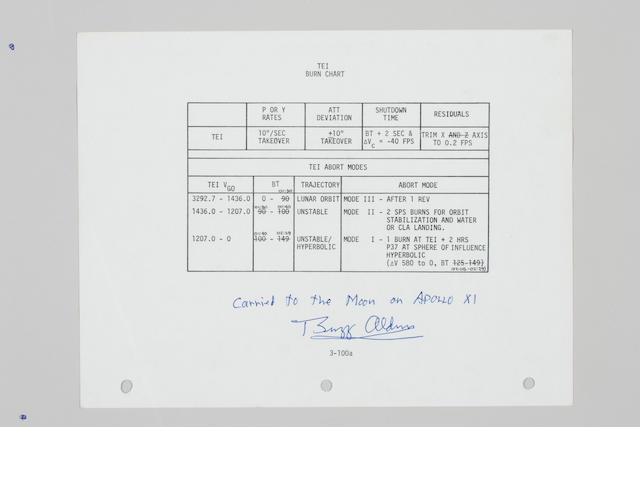 FLOWN APOLLO 11 FLIGHT PLAN SHEET—THE BURN TO RETURN HOME.
