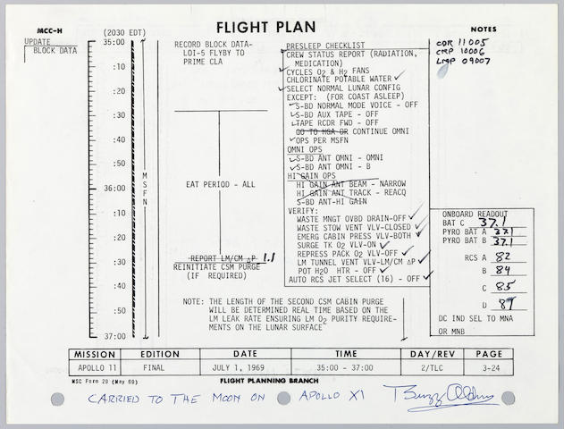 Flown A11 flight plan P3-23/24