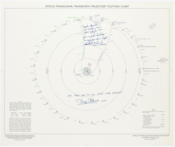 APOLLO 11 TRAJECTORY CHART – THE PATH TO THE MOON.