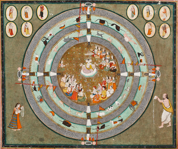 Worship of Brahma Mandi or Bilaspur, Circa 1820