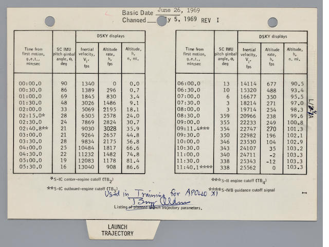 ALDRIN'S CREW USED LAUNCH CHECK LIST TRAINING SHEET – LAUNCH TRAJECTORY