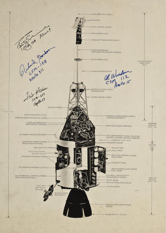 LARGE APOLLO SPACECRAFT HALF TONE DIAGRAM – SIGNED.