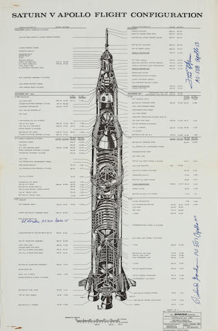 SATURN V ROCKET—SIGNED BY LUNAR VOYAGERS. Saturn V Apollo Flight Configuration. Huntsville, AL: The Boeing Company, Space Division, Launch Systems Branch, March 1, 1967.