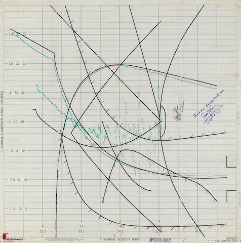 MISSION CONTROL ARTIFACT – PLOT BOARD SHEET MONITORING MAN'S FIRST FLIGHT TO THE MOON