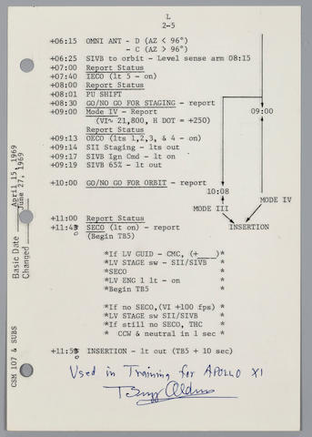 ANNOTATED BY NEIL ARMSTRONG. TRAINING CHECKLIST FOR THE SATURN V LAUNCH.  Apollo 11 Launch Operations Checklist,