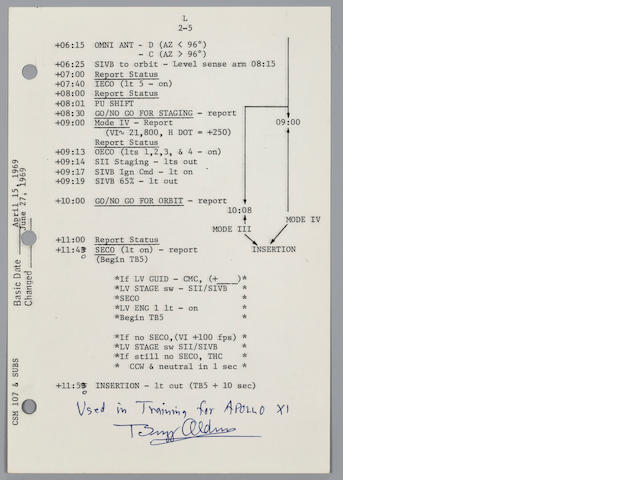 ALDRIN'S LAUNCH CHECK LIST TRAINING SHEET – WITH ARMSTRONG NOTATIONS