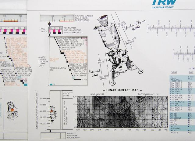 "APOLLO 12 MISSION DISPLAY DEVICE—SIGNED. ""NASA APOLLO 12 – First Lunar Exploration Mission Information Display."""