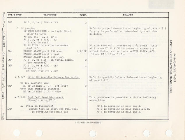 APOLLO 13 OPERATIONS HANDBOOK – CSM UPDATES – SIGNED