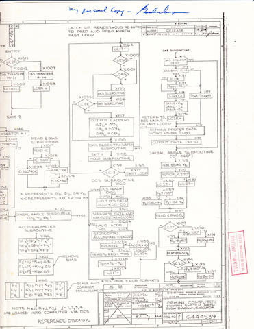 COOPER'S GEMINI COMPUTER SYSTEM TRAINING PAPERS. Gemini Computer, Fourth System Math Flow Diagrams,