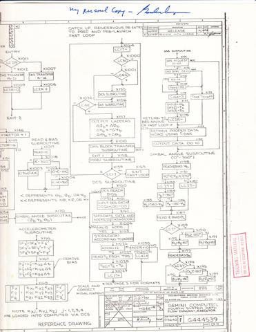 COOPER'S GEMINI COMPUTER SYSTEM TRAINING PAPERS. Gemini Computer, Fourth System Math Flow Diagrams,