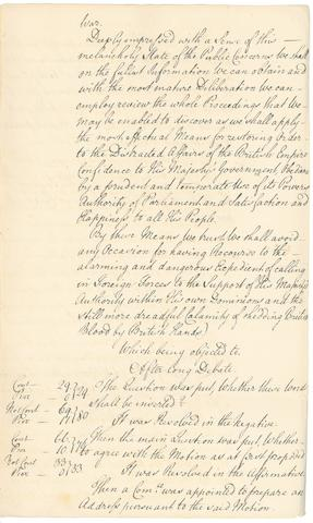 REVOLUTIONARY WAR—BRITISH HOUSE OF LORDS. Manuscript on paper, approximately 163 ll, folio, [London], October 26, 1775-May 23, 1776,