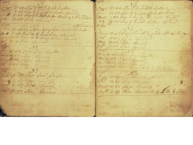 NEW YORK FUR TRADE—ASTOR FAMILY. Manuscript account book, 64 pp mostly recto and verso, small 4to, [New York City], 1787-1791,