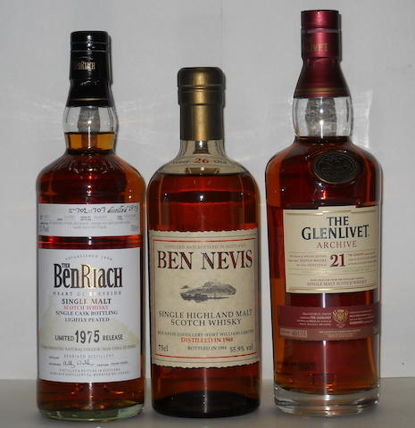 Benriach- 31 years old  Ben Nevis- 26 years old  Glenlivet- 21 years old