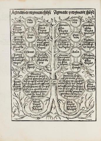 ANDREAE, JOHANNES.  Lecture super arboribus consanguineitatis et affinitatis.... Vienna: Hieronymus Vietor and Johann Singriener, by Leonhard and Lucas Alantsee, February 1, 1513.