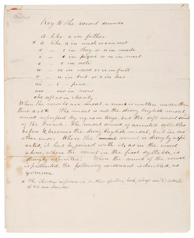 Wright, ms. of Choctaw vocabulary, 1828