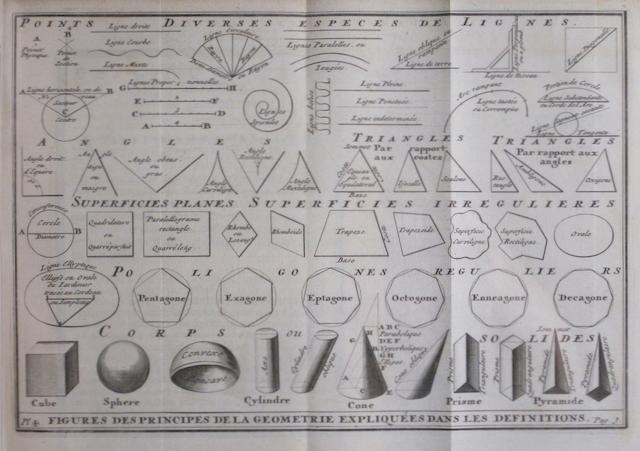 AVILER, AUGUSTIN CHARLES D'. 1653-1701. Cours d'architecture, qui comprend les ordres de Vignole. The Hague: P. Gosse and J. Neaulme, 1730.