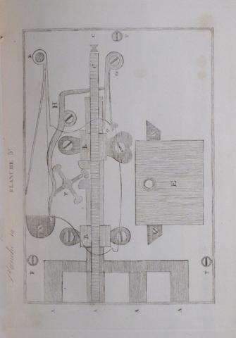 BERTHAUX, LOUIS. Le parfait serrurier ou traité complet des ouvrages faits en fer. Dijon: the Author, 1855.