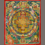 A group of three Tibetan style thangkas 20th century
