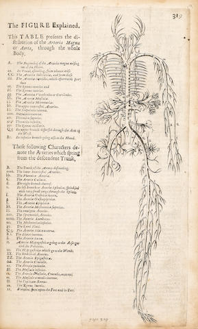 BARTHOLIN, THOMAS. 1616-1680. Bartholinus Anatomy; made from the precepts of his father, and from the observations of all modern anatomists; together with his own ... In four books and four manuals. London: Nicholas Culpeper and Abdiah Cole, 1663.