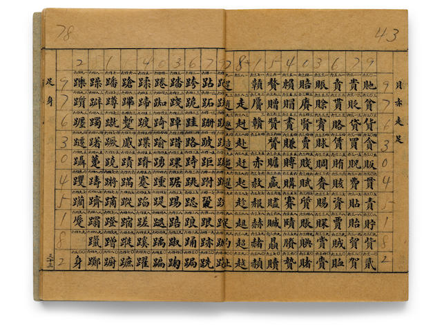 ZHANG XIULIANG'S TELEGRAPH CODE BOOK. [Telegraph Code Book. Shanghai Electric Transmission Office, 1921.]