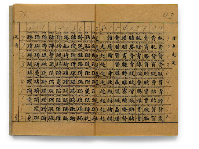 ZHANG XIULIANG'S TELEGRAPH CODE BOOK. [Telegraph Code Book. Shanghai Electric Transmission Office, 1921.]