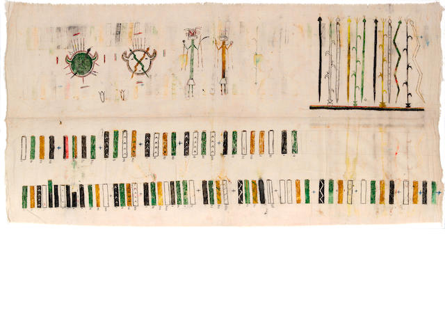 A Navajo painted memory aide