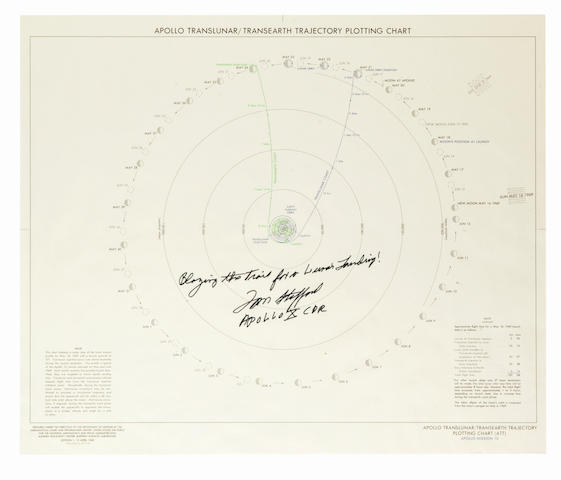 APOLLO 10 CHART—TRAIL-BLAZING FOR APOLLO 11. Apollo Translunar / Transearth Trajectory Plotting Chart (ATT), Apollo Mission 10. First edition, 15 April, 1969.  24 X 20 inches.