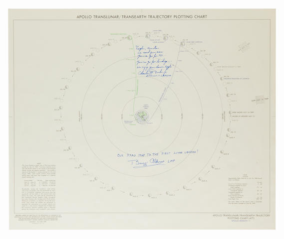 APOLLO 11 TRAJECTORY CHART—WE COPY YOU DOWN. Apollo Translunar / Transearth Trajectory Plotting Chart (ATT), Apollo Mission 11. June 23, 1969, 24 X 20 inches.