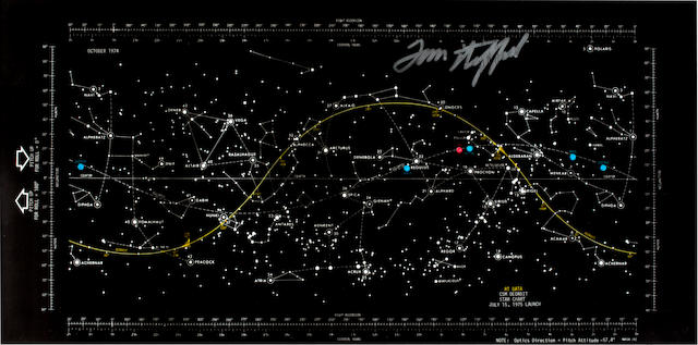 "STAR CHART CARRIED AND USED ON ASTP. ""CSM Deorbit Star Chart, July 15, 1975 Launch,"""