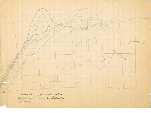 SKETCHES BY WILBUR WRIGHT FOR TISSANDIER. Two sheets of graph paper, 18 x 12 inches and 7 x 4 inches,