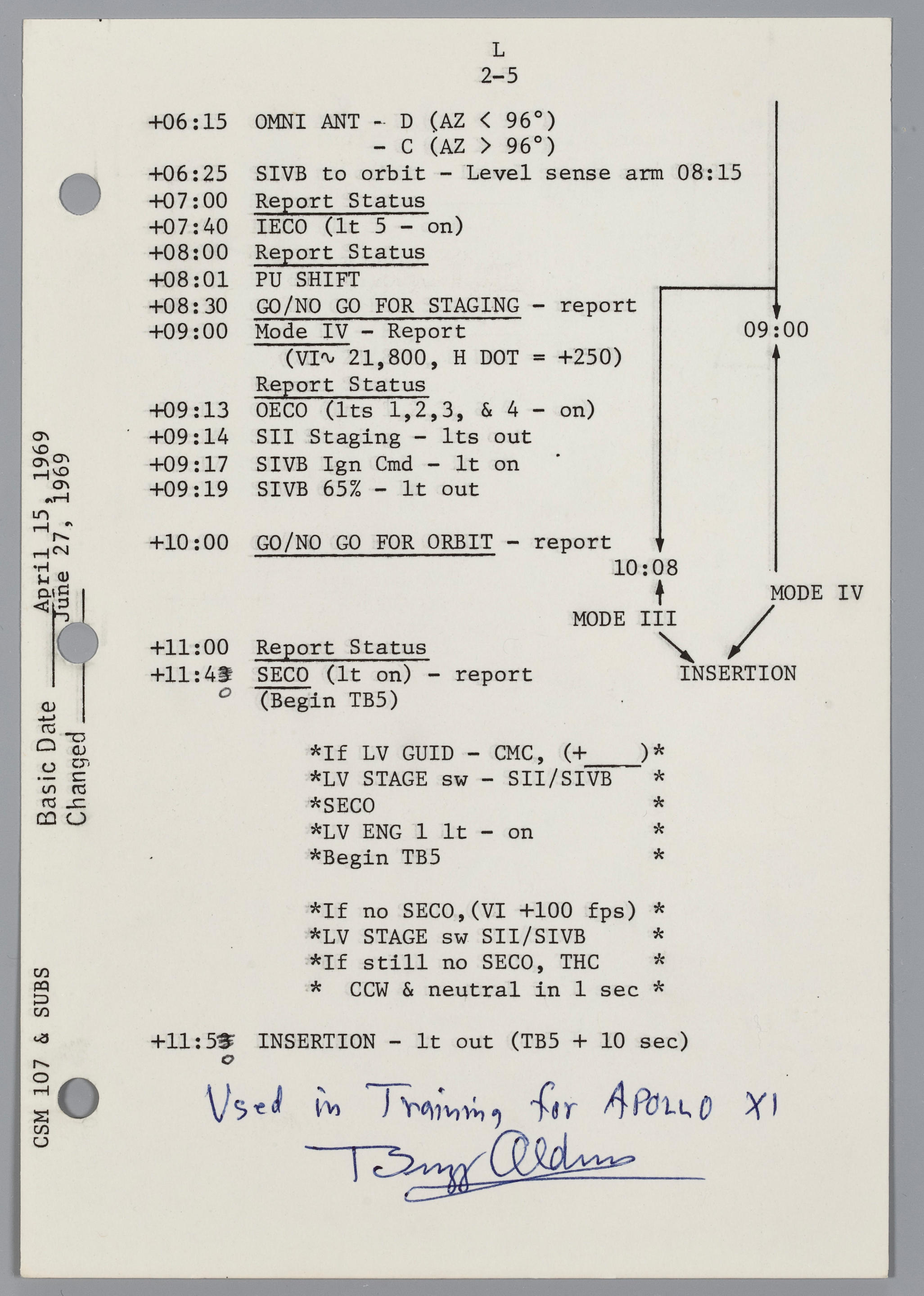 ANNOTATED BY NEIL ARMSTRONG.