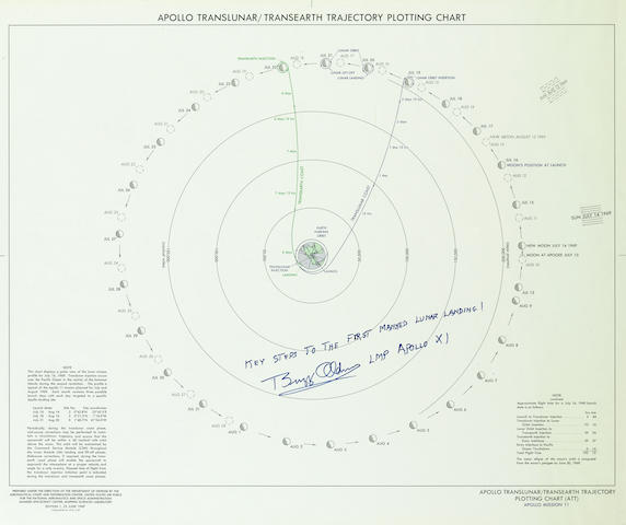 KEY STEPS FOR A LUNAR LANDING - SIGNED APOLLO 11 TRAJECTORY CHART.