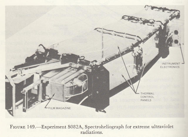 DETAILS ON THE SKYLAB S082A SPECTROHELIOGRAPH CAMERA AND MAGAZINE.