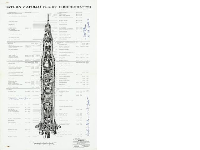 THE SATURN V MOON ROCKET – SIGNED BY LUNAR VOYAGERS. Saturn V Apollo Flight Configuration.