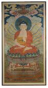 Anonymous Seated Shakyamuni Buddha, 18th/19th century