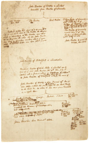 "NEWTON, ISAAC. 1642-1727. Autograph Manuscript in English, Signed Integrally (""Isaac Newton""),"